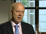 Chris Grayling: 'Unemployment figures are disappointing'