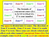 2.Wong's Astrology & Numerology: Forecast Earthquakes & Decoding War of Pearl Harbour
