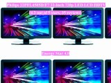 Philips 22PFL4505D/F7 22-Inch 720p LED LCD HDTV Review | Philips 22PFL4505D/F7 22-Inch Sale