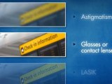 """Does laser vision correction correct astigmatism?"" LASIK MD's Dr. Richard Léger explains"