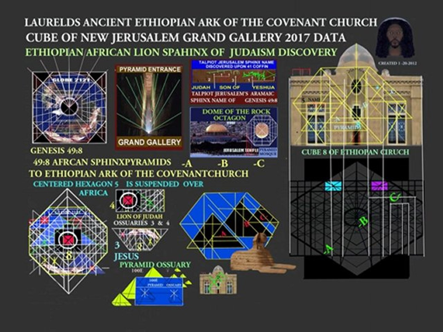 AFRICAN SPHINX ETHIOPIAN CUBE OF NEW JERUSALEM PYRAMIDS  -A -B -C DISCOVERY