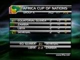 Coppa d'Africa - Senegal fuori, Guinea ai quarti