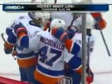 Islanders Top Senators in Overtime