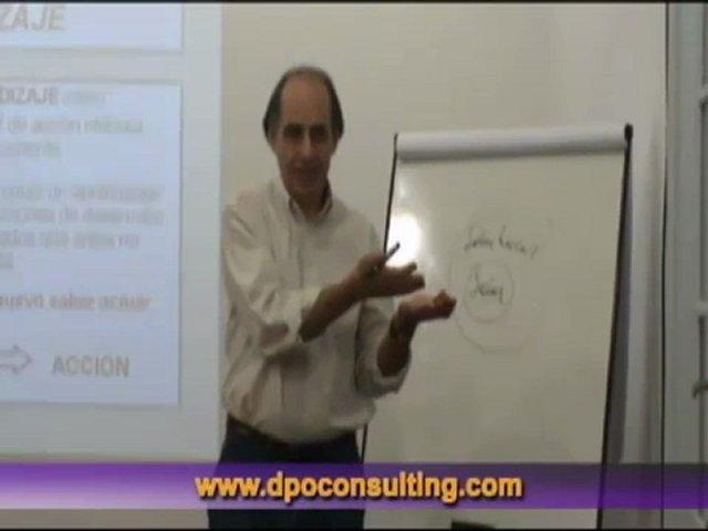 COACHING como proceso de aprendizaje (Certificación en Coaching Organizacional)