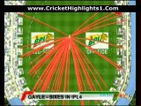 Barisal Burners v Sylhet Royals 10-02-12 Full