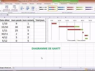 Réaliser un diagramme de Gantt sous Excel