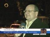 Rector Vicente Díaz: Resultados entregados por la MUD están garantizados por el CNE
