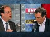 Hollande réagit à l'annonce de la candidature de Sarkozy