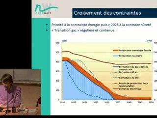 Le scénario négaWatt 2011 : transition énergétique pour la France du 21ème siècle