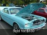 Watch Auctions: Auto Government Auctions - Auction Auto Government