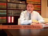 DUI Attorney Salt Lake City, DUI Attorney Park City, Criminal Lawyer Salt Lake City, DUI Utah FAQs