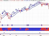 Stock Market Timing Newsletter- Daily Market Outlook - 20120323