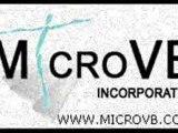 Blog Creations| Ecommerce Website Creators