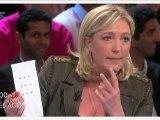 Le Pen et son schéma, Hollande rassure Hardy et Poutou roi du chrono