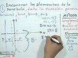 Obtener elementos de la parábola dada su ecuación general - TCP (PARTE 1)