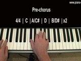 Hurt Christina Aguilera Piano Tutorial (How to play Hurt on Piano)