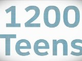 With Prom, Graduation, Summer, May Starts '100 Deadliest Days' on the Road for Teen Drivers