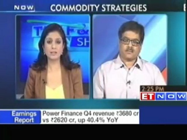 Commodity trading strategy by Paradigm Commodity
