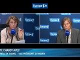 Marielle de Sarnez, invitée d'Europe1 Soir - 100512