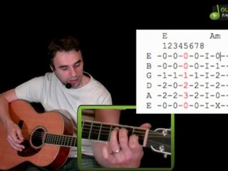 Apprendre à jouer My name is stain de Shaka Ponk à la guitare