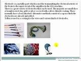 Understanding EEG Part7: fundamentals of EEG