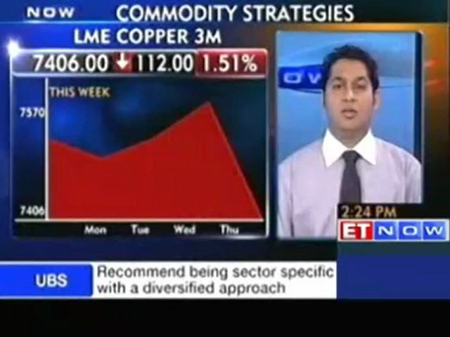 Commodity trading strategy by Kotak Commodities