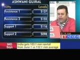 Buy HPCL, sell HUL, HCL Tech: Ashwani Gujral