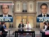 "Manuel Valls : ""le désaveu de Nicolas Sarkozy"""