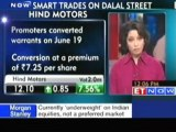 Smart trades on Dalal Street, Hind Motors, City Union Bank