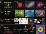 TOTAL Universe, the New Paradigm, Truth 1: the TOTAL Reality