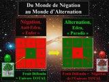 Univers TOTAL, le Nouveau Paradigme, Vérité 6: le Nouvel Univers