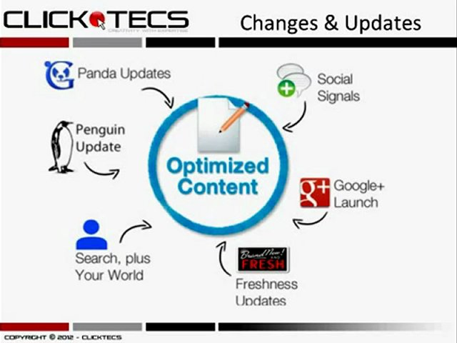 What is Content Marketing  Content Marketing Strategies  Optimized Content Marketing  ClickTecs