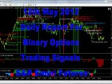 Daily Report 12th May 2012 S&P Emini Futures Free Trading Alerts and Binary Options Signals