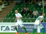 Видеообзор матча Кубань-Краснодар