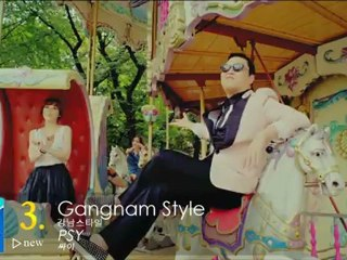 German Asian Music Charts: August 2012