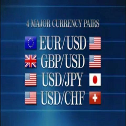 Learn To Trade Forex – Introduction To The Basics Of Forex Trading