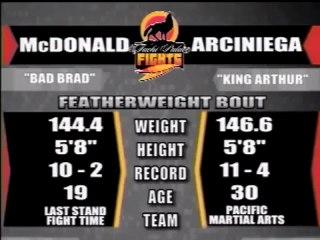 4r7 4rc1n13g4 vs Br4d McD0n4ld