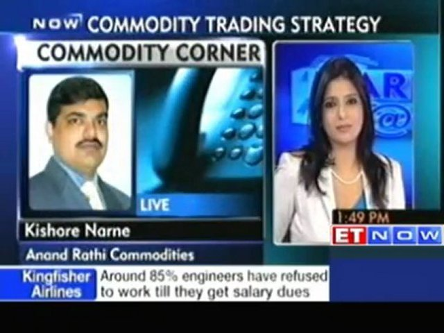 Commodity trading strategy by Anand Rathi Commodities