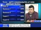 ET Now - Sell Yes Bank; buy Polaris Fin : Ashwani Gujral