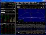 Stock Option Trading | Stock Market Options