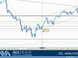 Crude Oil Technical Analysis - Oct 04, 2012