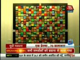Movie Masala [AajTak News] 12th October 2012 Video Watch p1