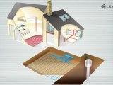 Les solutions de production d'eau chaude sanitaire