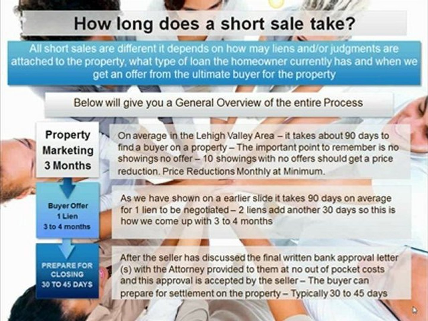 Information About Pa Short Sales For Consumers Video Dailymotion