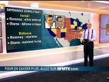 Présidentielle américaine : les différences de promesses entre Obama et Romney