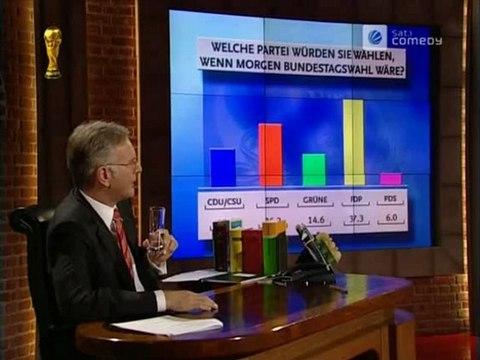 Die Harald Schmidt Show vom 07.06.2002