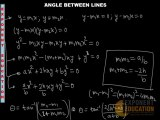 Maths IIT JEE Pair of Straight Lines_ IIT Study Material, AIEEE Maths preparation