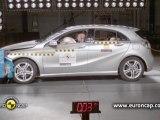 Mercedes Benz A-Class Crash Test 2012