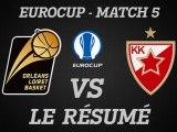 Resumé - Eurocup Match 5 - Belgrade