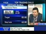 Buy Godrej Inds, JP Associate, SKS Micro : Ashwani Gujral